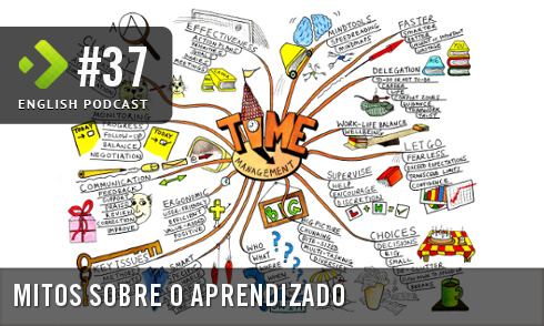 Mitos Sobre o Aprendizado - English Podcast #37