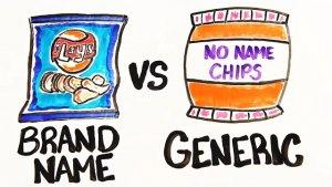 Inglês com Vídeos: Produtos de Marca x Genéricos